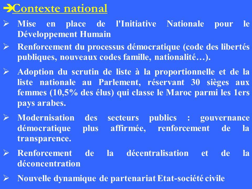 Contexte national Mise en place de l Initiative Nationale pour le Développement Humain.