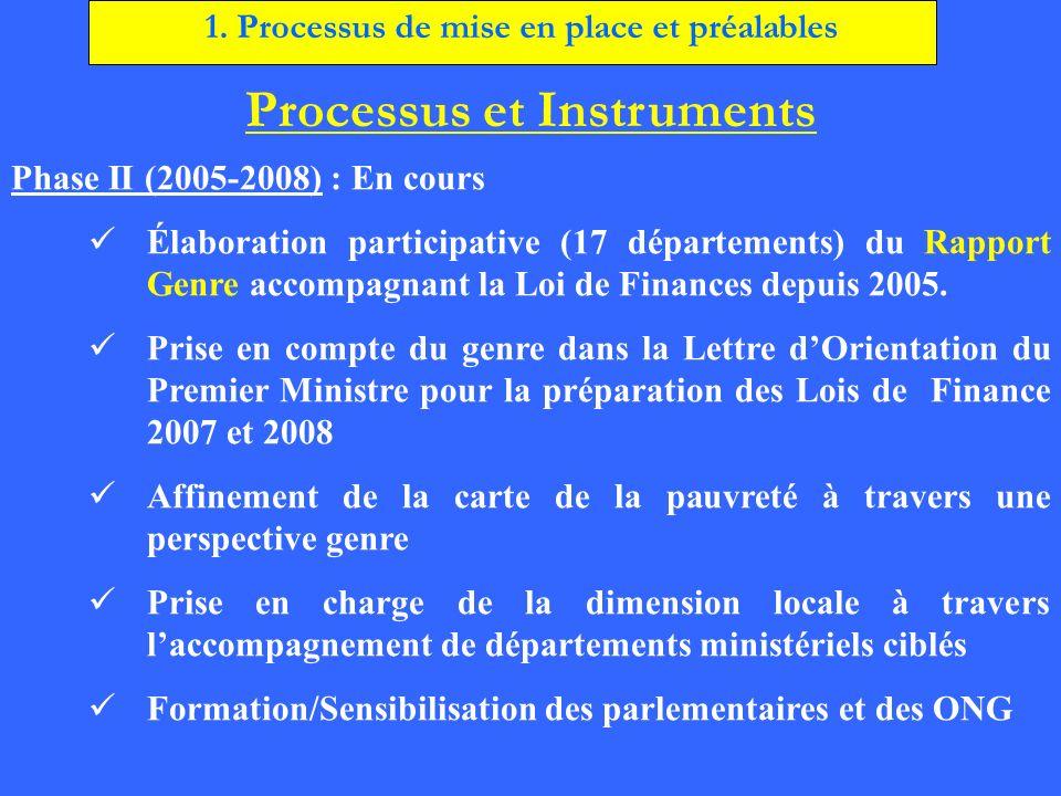 Processus et Instruments