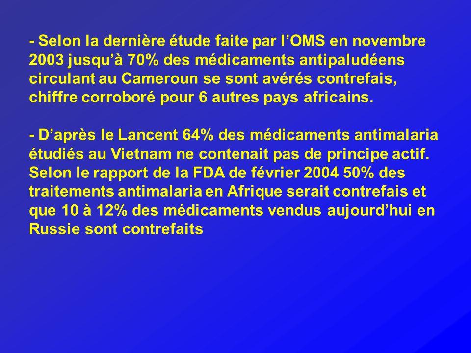- Selon la dernière étude faite par l'OMS en novembre 2003 jusqu'à 70% des médicaments antipaludéens circulant au Cameroun se sont avérés contrefais, chiffre corroboré pour 6 autres pays africains.
