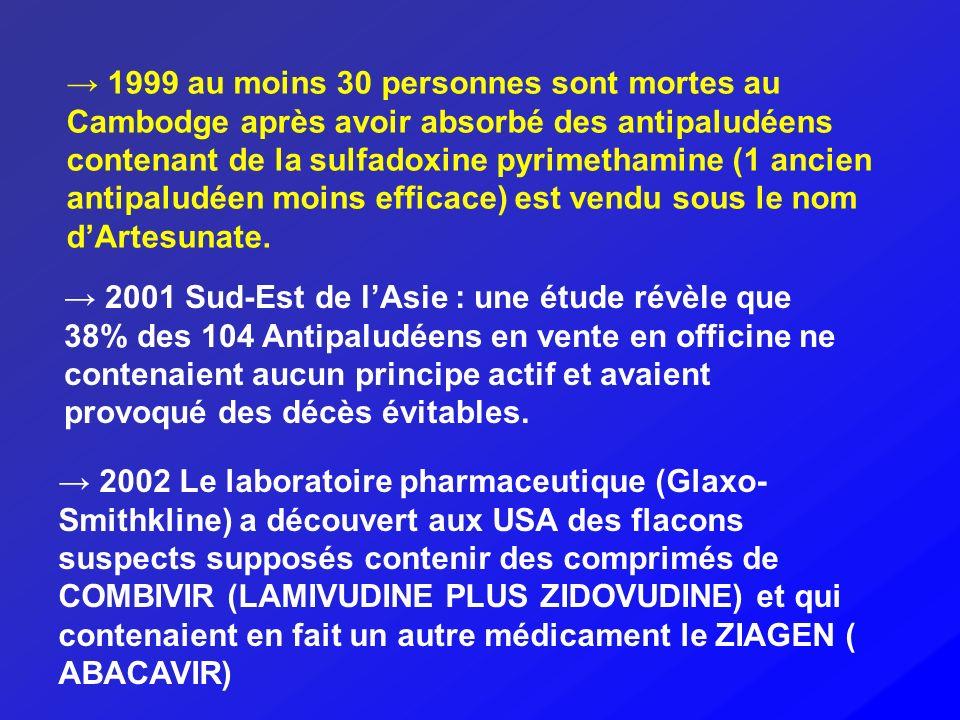 → 1999 au moins 30 personnes sont mortes au Cambodge après avoir absorbé des antipaludéens contenant de la sulfadoxine pyrimethamine (1 ancien antipaludéen moins efficace) est vendu sous le nom d'Artesunate.