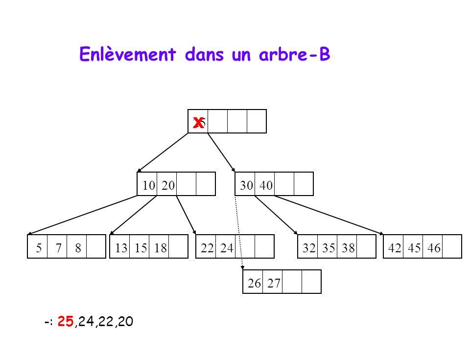 Enlèvement dans un arbre-B