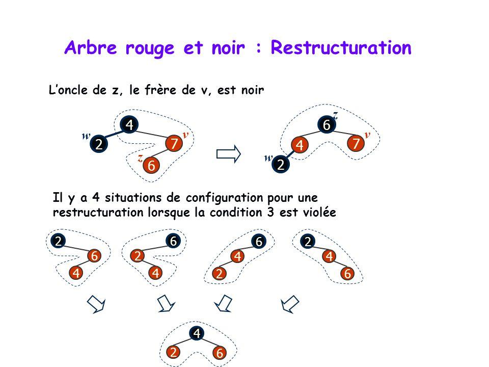 Arbre rouge et noir : Restructuration