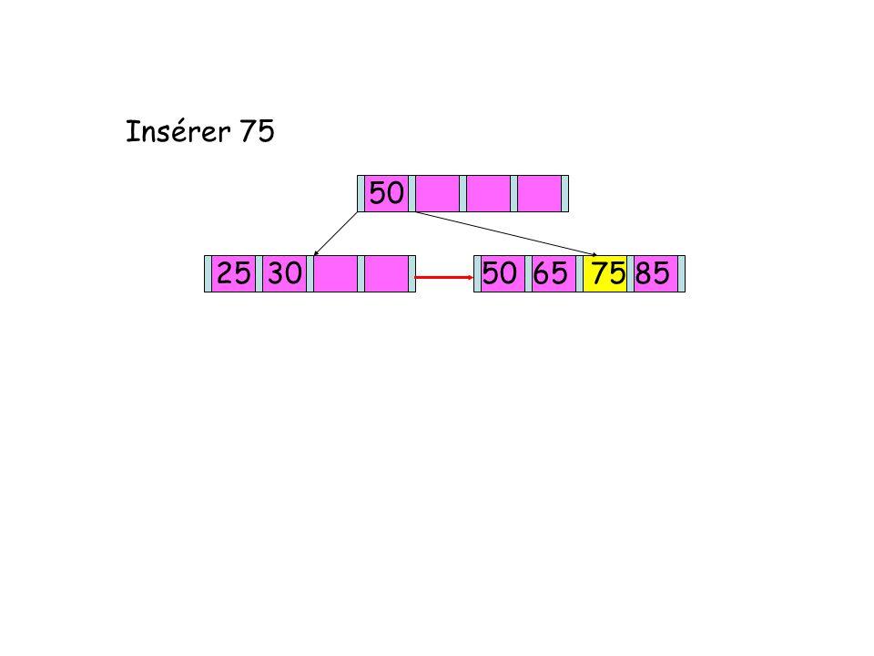Insérer 75 50 25 30 50 65 75 85