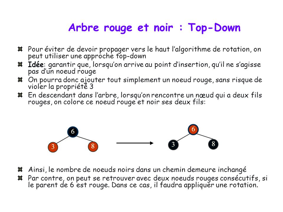 Arbre rouge et noir : Top-Down