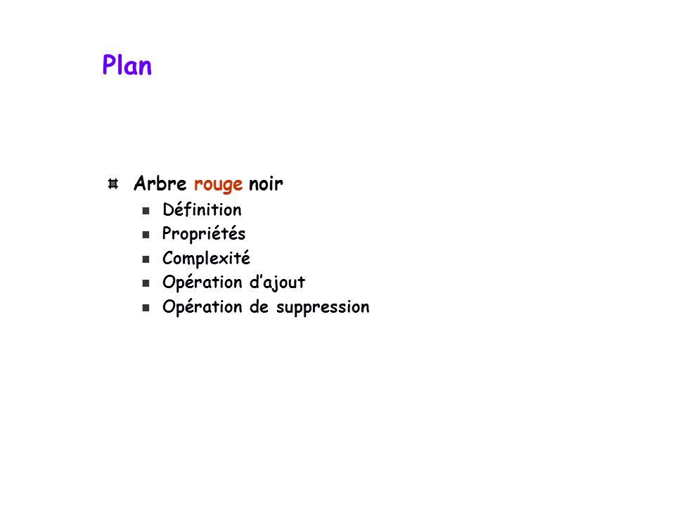 Plan Arbre rouge noir Définition Propriétés Complexité