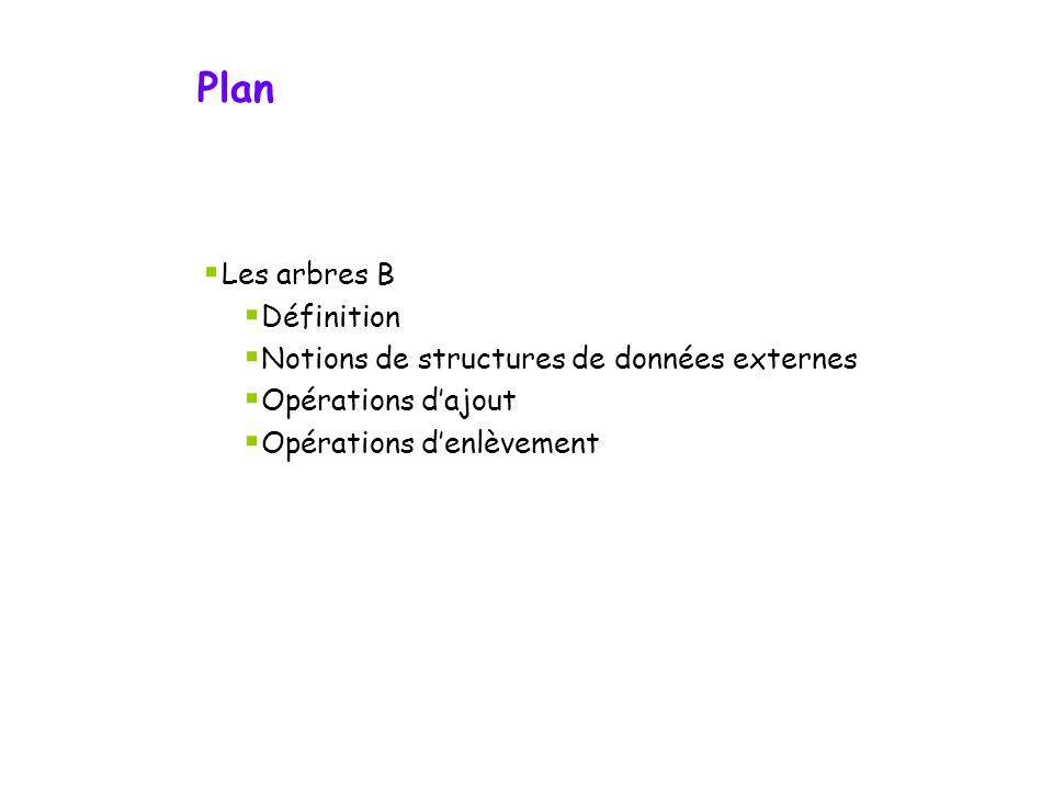 Plan Les arbres B Définition Notions de structures de données externes