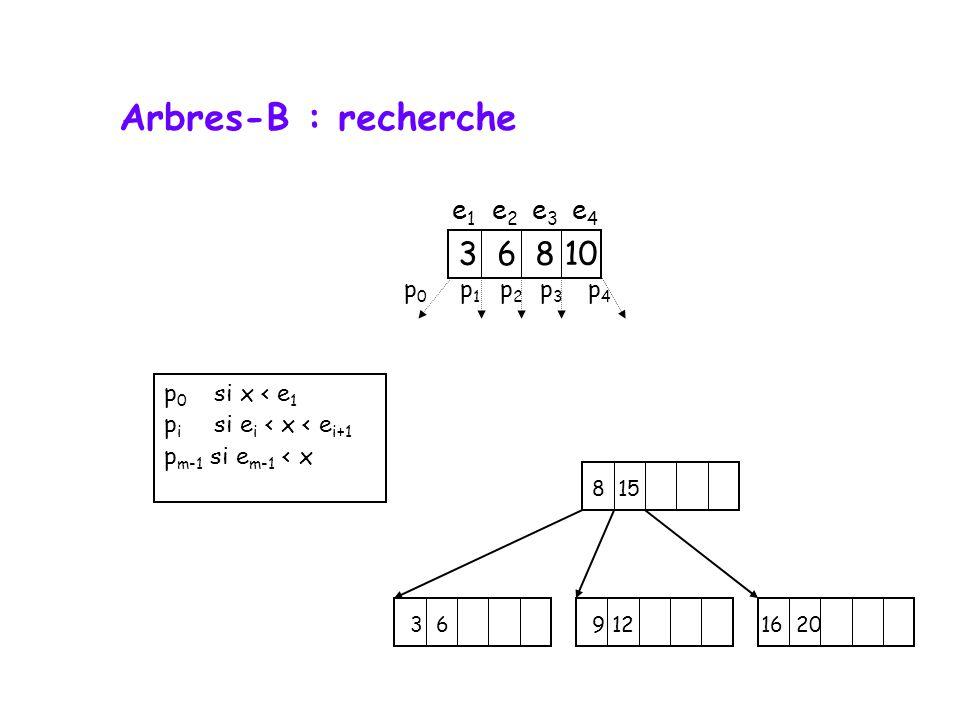 Arbres-B : recherche 3 6 8 10 e1 e2 e3 e4 p0 p1 p2 p3 p4