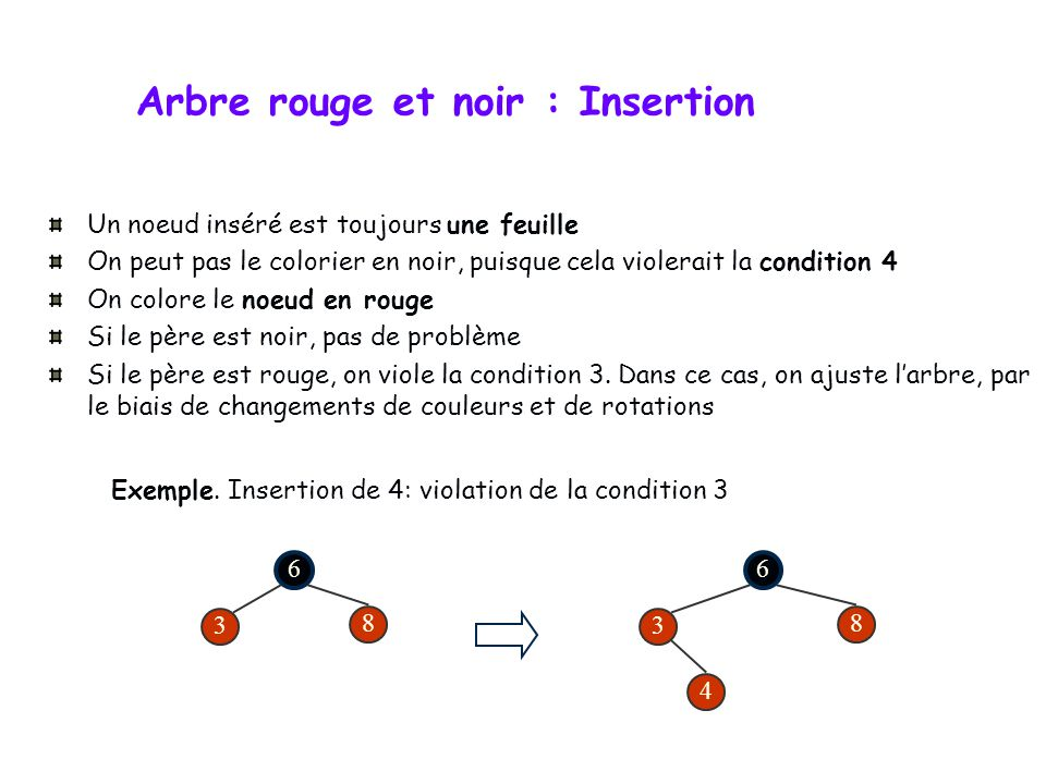 Arbre rouge et noir : Insertion