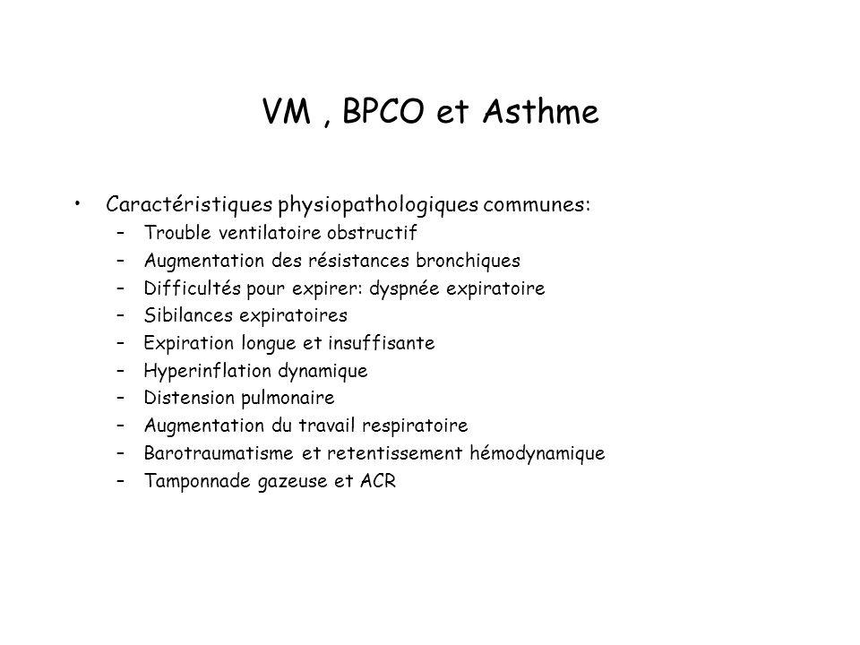 VM , BPCO et Asthme Caractéristiques physiopathologiques communes: