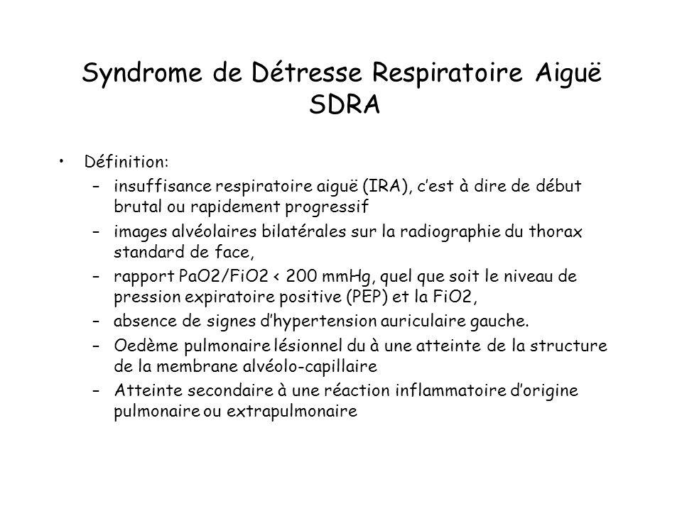Syndrome de Détresse Respiratoire Aiguë SDRA