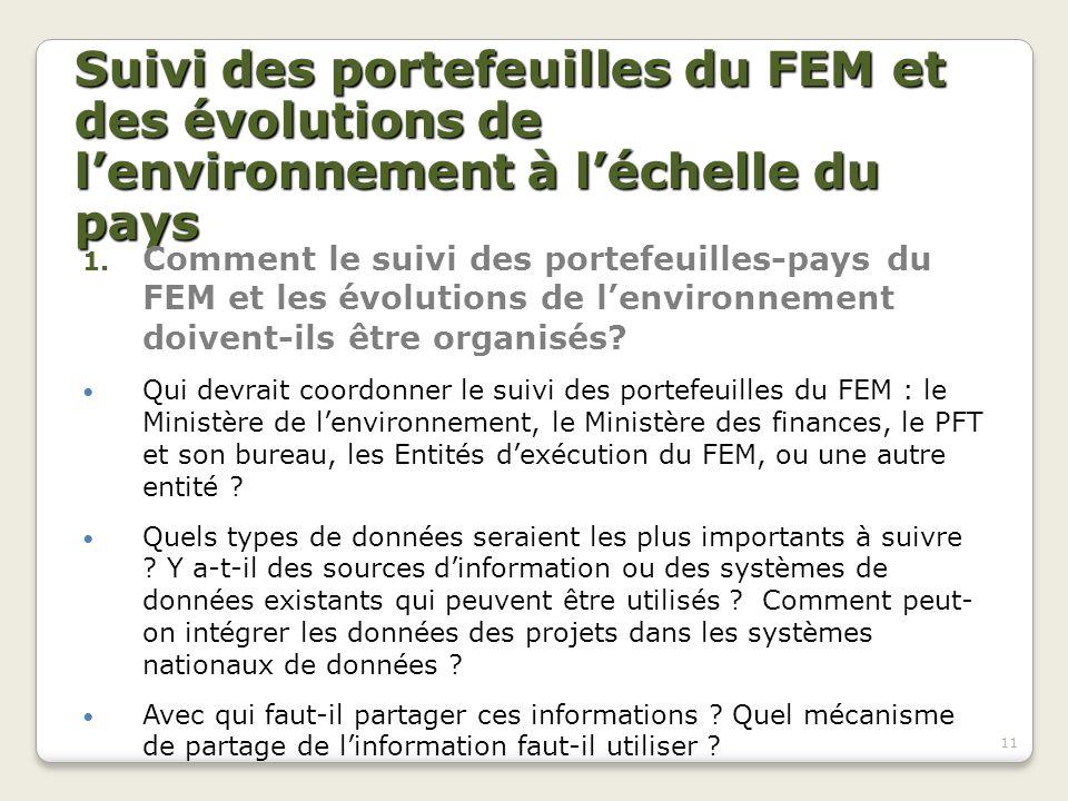 Suivi des portefeuilles du FEM et des évolutions de l'environnement à l'échelle du pays