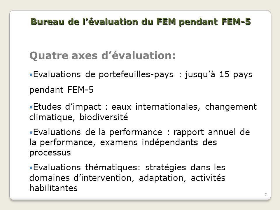 Quatre axes d'évaluation: