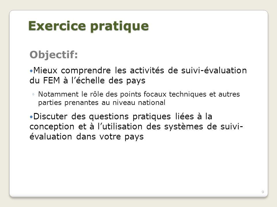 Exercice pratique Objectif:
