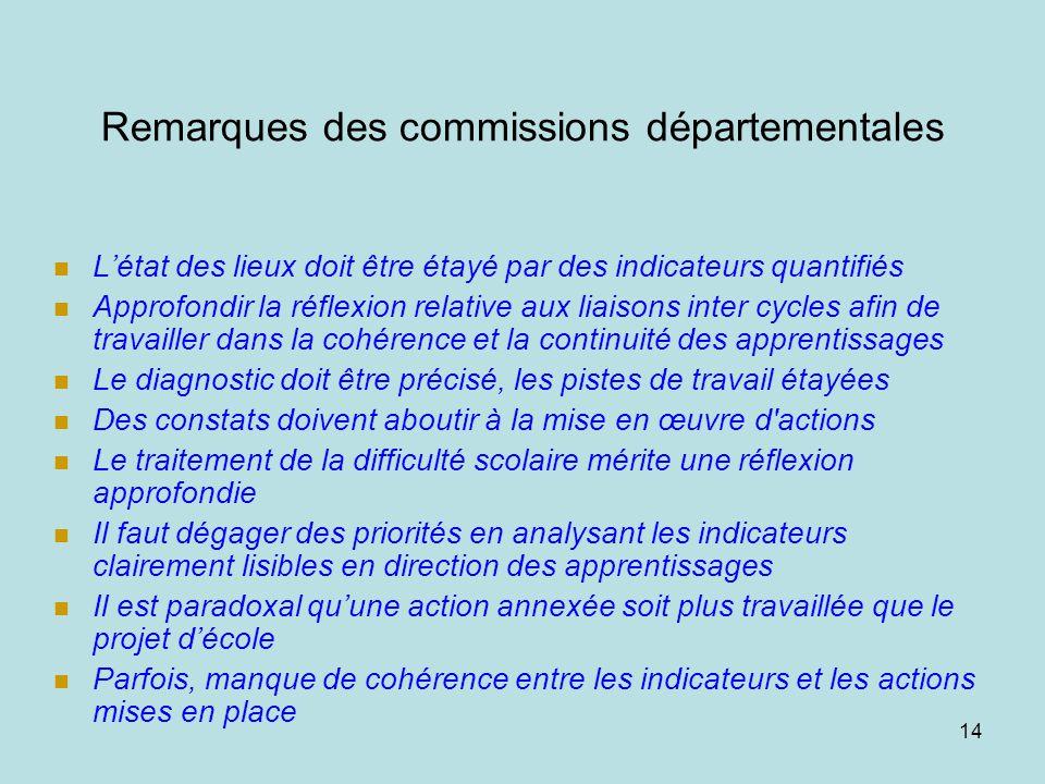 Remarques des commissions départementales