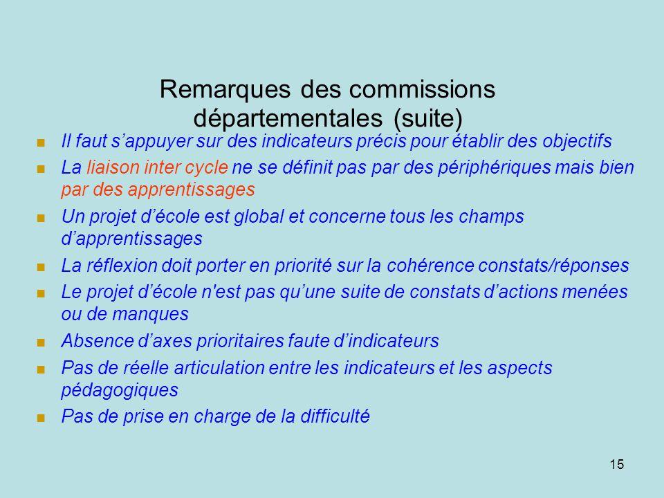 Remarques des commissions départementales (suite)