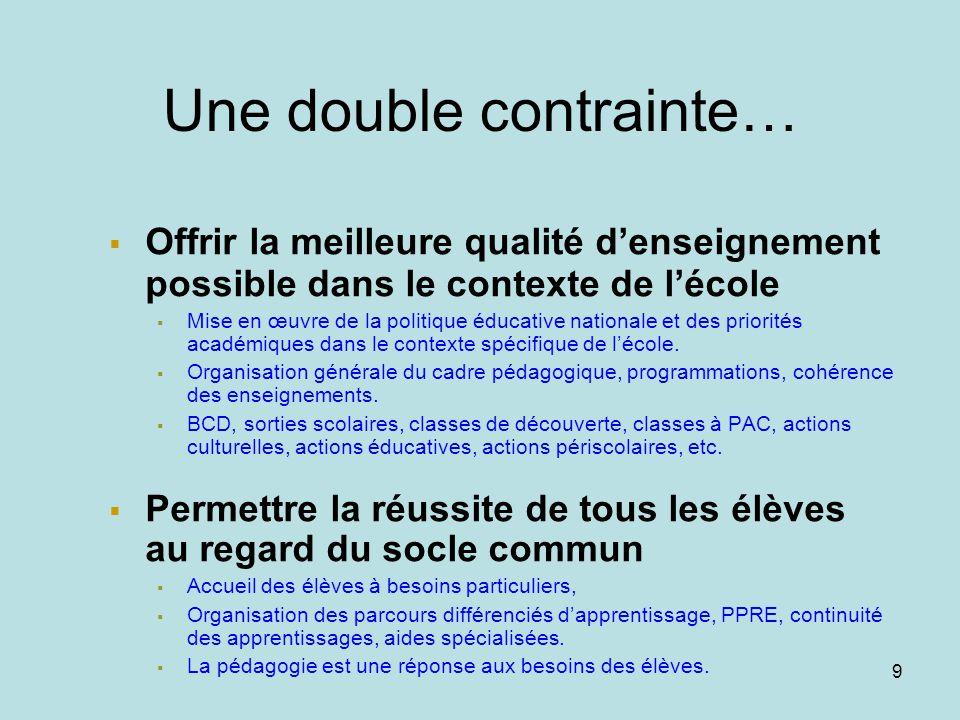 Une double contrainte…