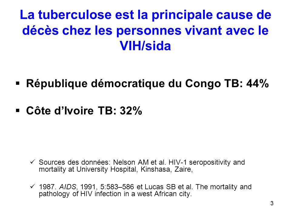 La tuberculose est la principale cause de décès chez les personnes vivant avec le VIH/sida