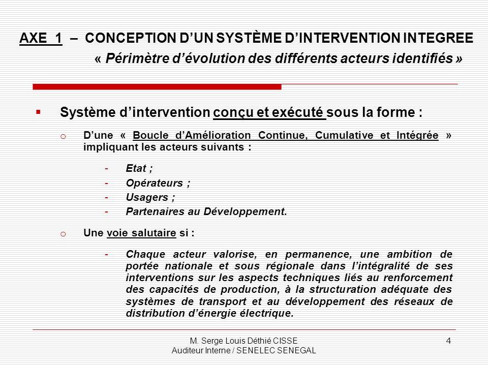 AXE 1 – CONCEPTION D'UN SYSTÈME D'INTERVENTION INTEGREE « Périmètre d'évolution des différents acteurs identifiés »