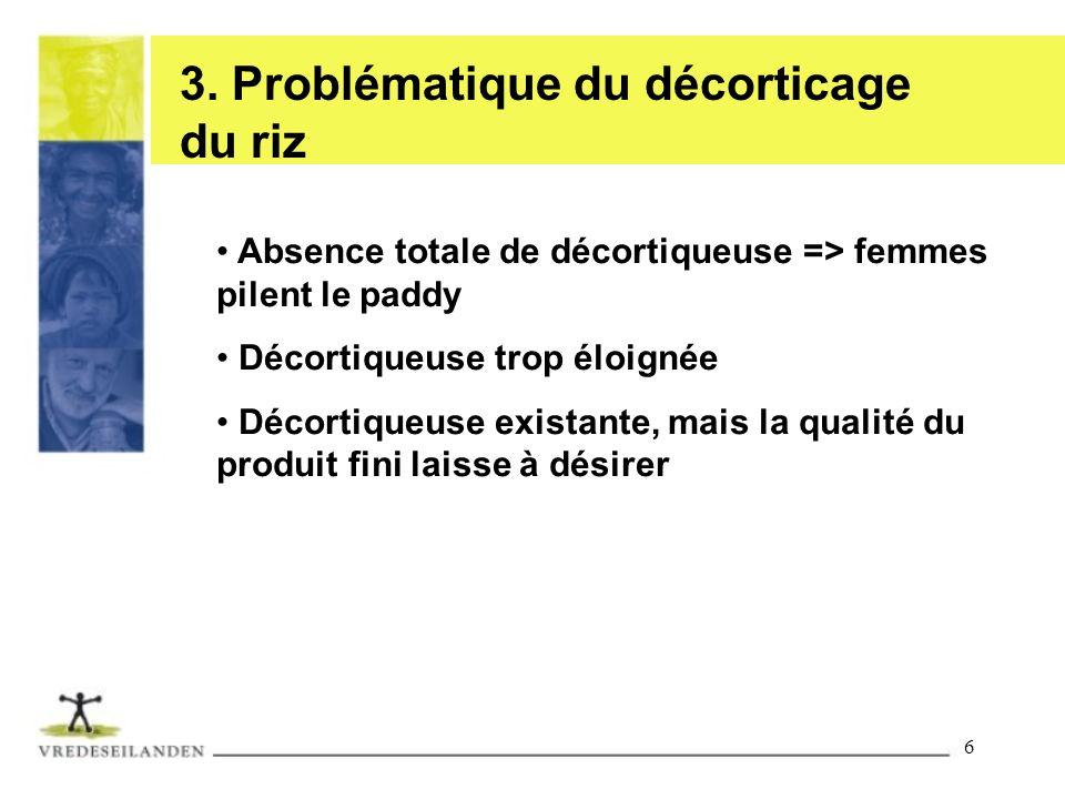 3. Problématique du décorticage du riz