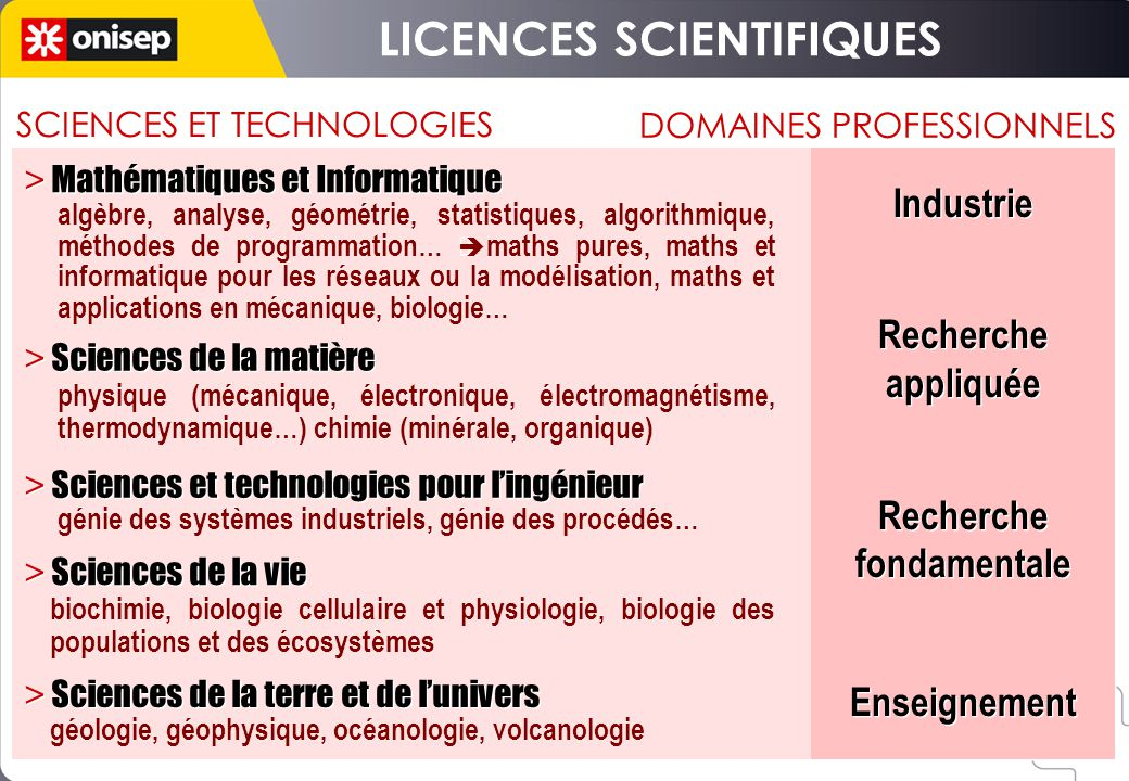 LICENCES SCIENTIFIQUES