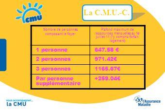 La C.M.U.-C. 10 1 personne 647.58 € 2 personnes 971.42€ 3 personnes