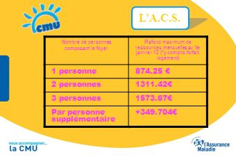 L'A.C.S. 18 1 personne 874.25 € 2 personnes 1311.42€ 3 personnes
