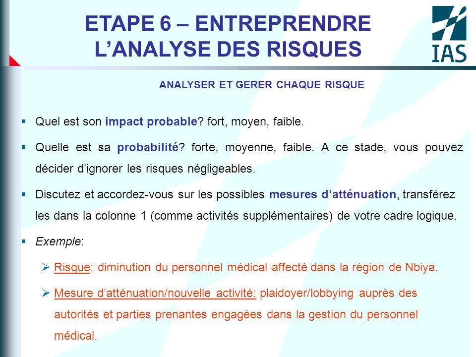ETAPE 6 – ENTREPRENDRE L'ANALYSE DES RISQUES
