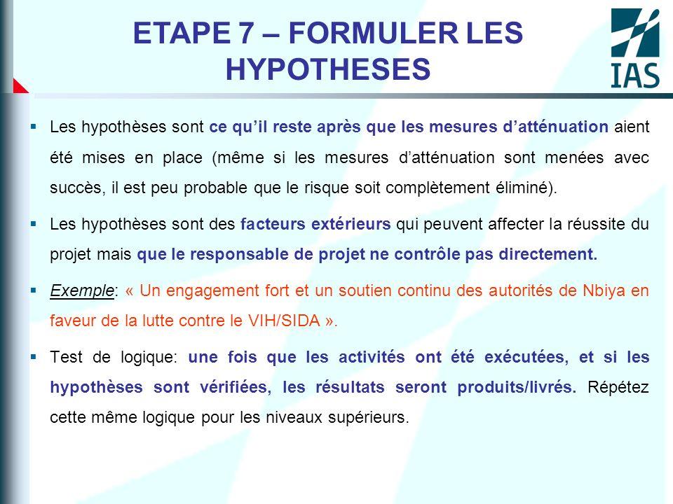 ETAPE 7 – FORMULER LES HYPOTHESES