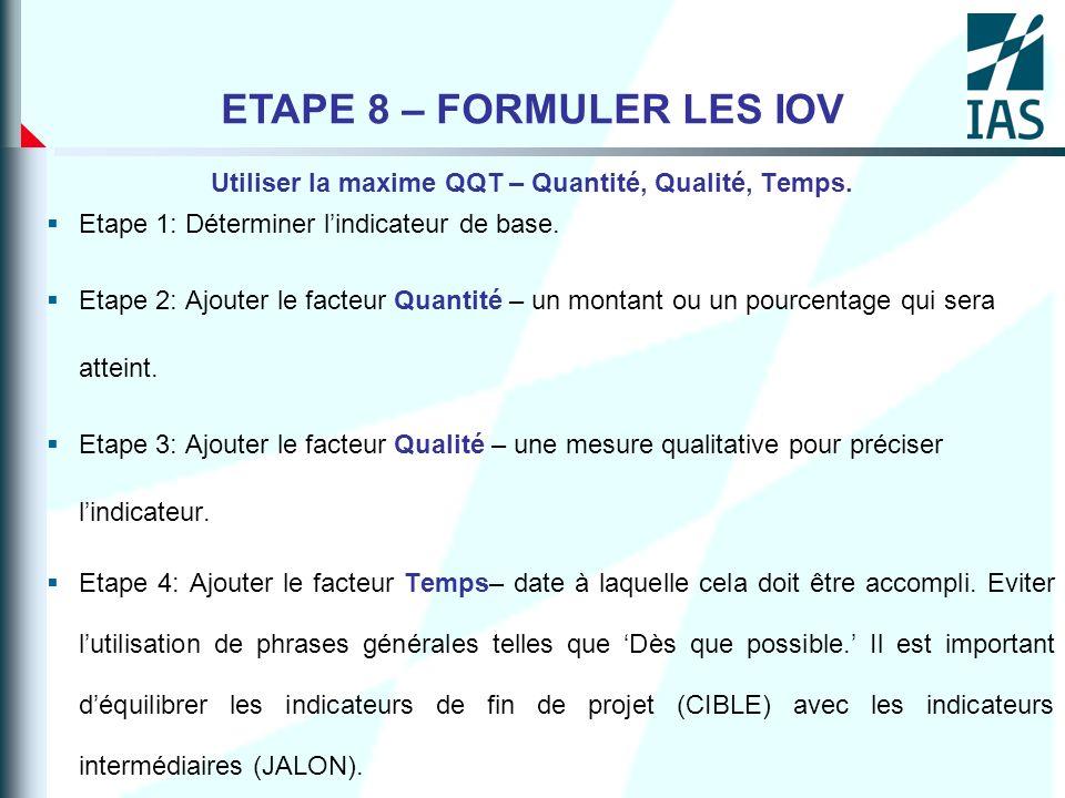 Utiliser la maxime QQT – Quantité, Qualité, Temps.