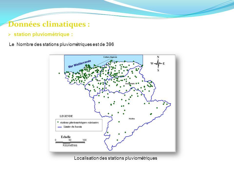 Localisation des stations pluviométriques