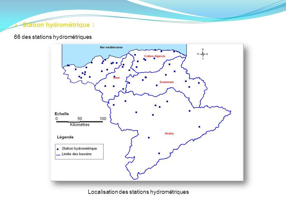 Station hydrométrique :