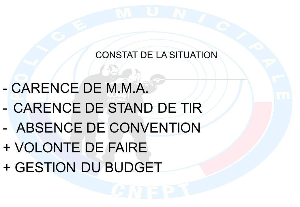 CONSTAT DE LA SITUATION