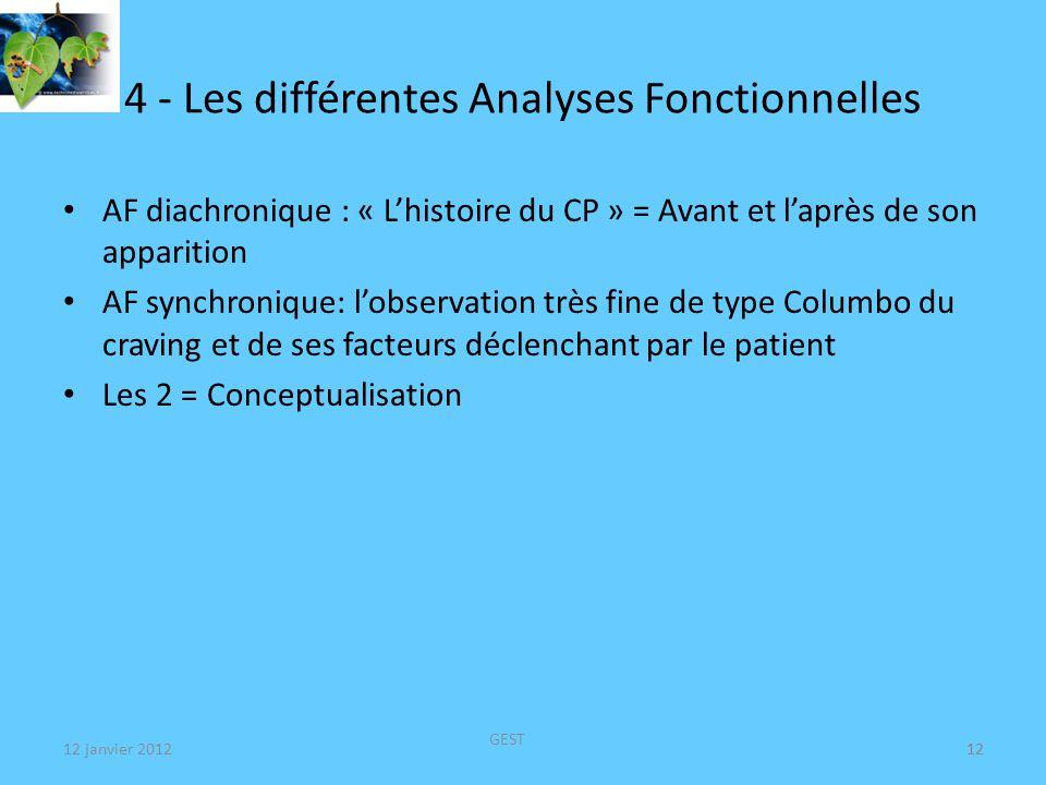 4 - Les différentes Analyses Fonctionnelles