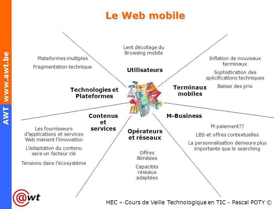 Technologies et Plateformes