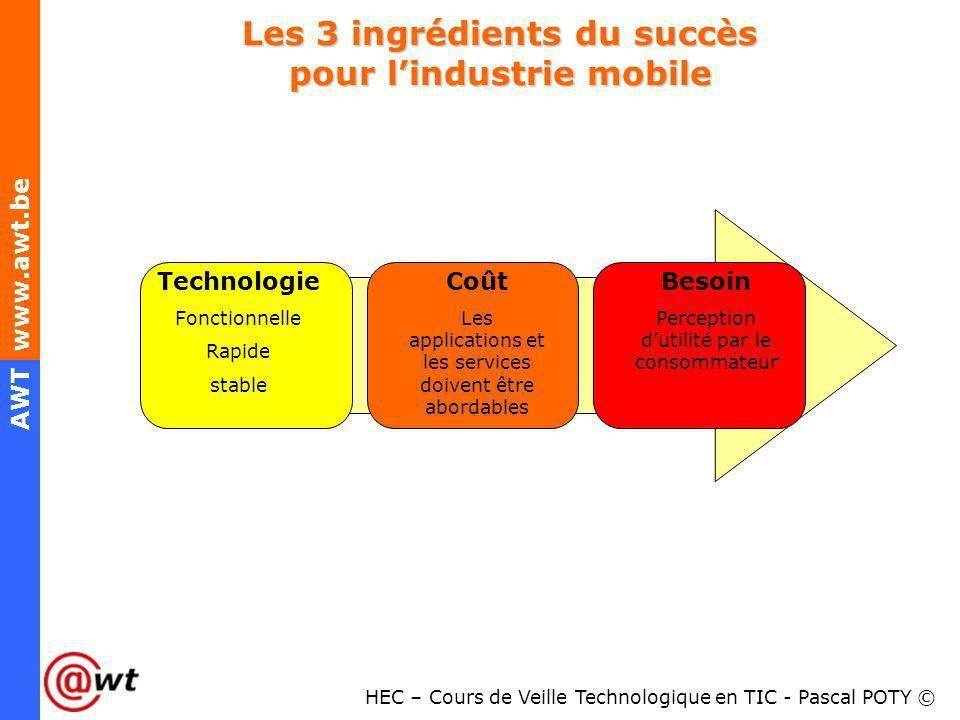 Les 3 ingrédients du succès pour l'industrie mobile