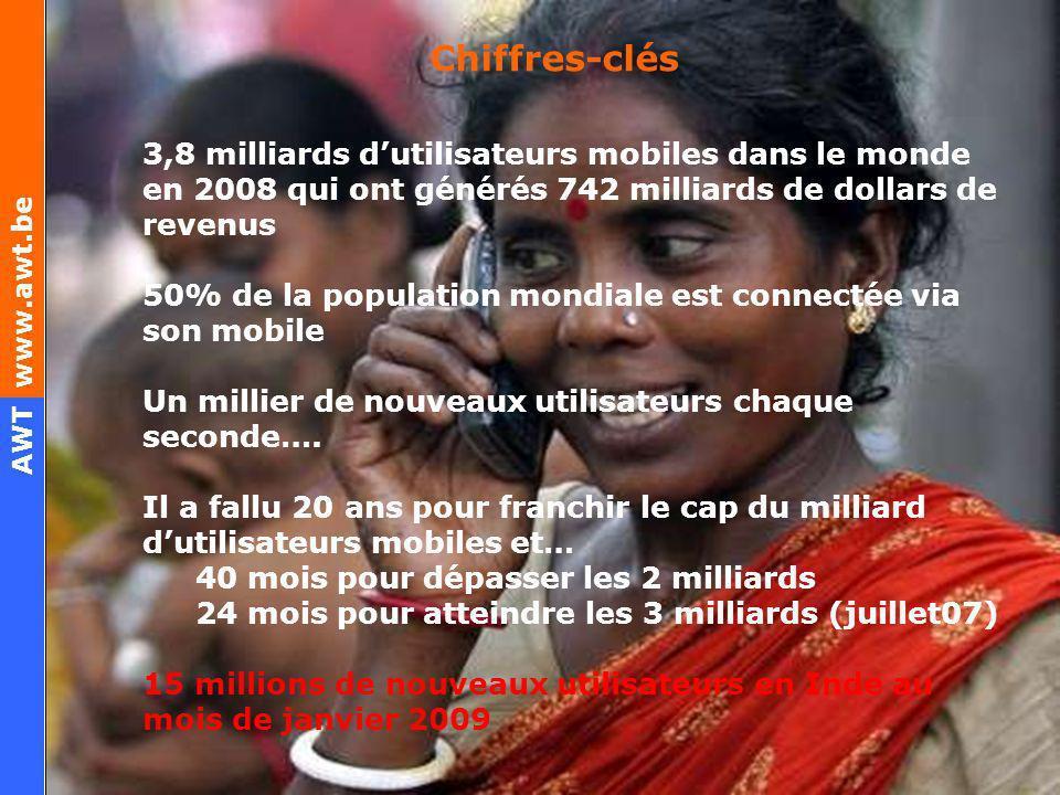 Chiffres-clés3,8 milliards d'utilisateurs mobiles dans le monde en 2008 qui ont générés 742 milliards de dollars de revenus.