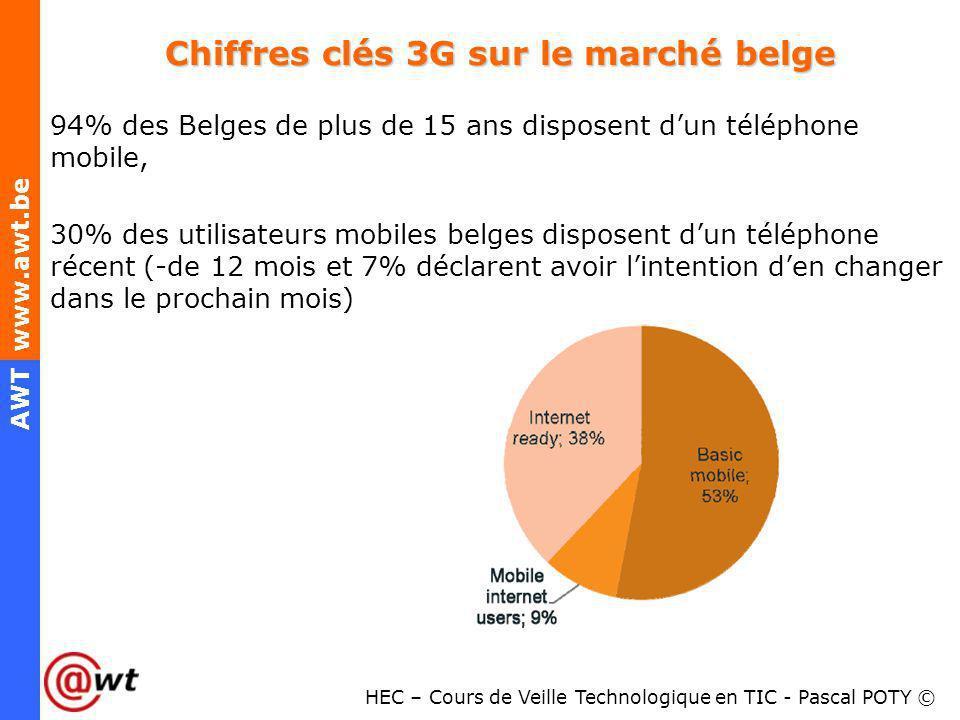 Chiffres clés 3G sur le marché belge