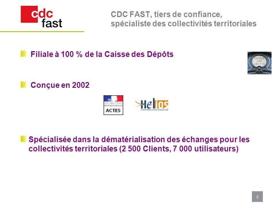 CDC FAST, tiers de confiance, spécialiste des collectivités territoriales