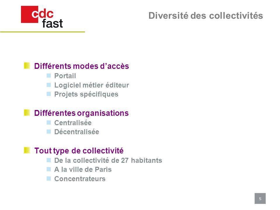 Diversité des collectivités