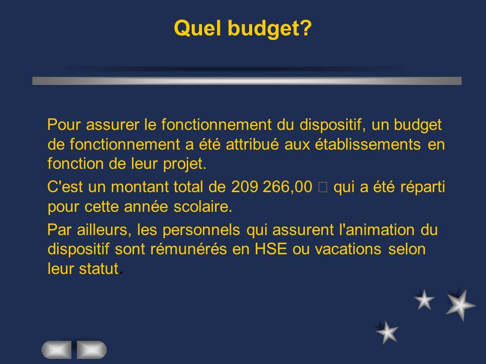 Quel budget Pour assurer le fonctionnement du dispositif, un budget de fonctionnement a été attribué aux établissements en fonction de leur projet.