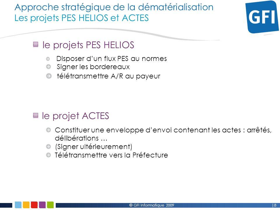 Approche stratégique de la dématérialisation Les projets PES HELIOS et ACTES