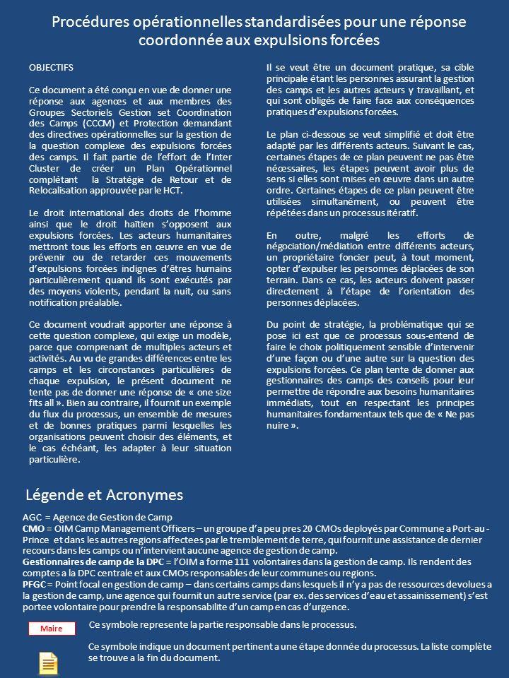 Procédures opérationnelles standardisées pour une réponse coordonnée aux expulsions forcées