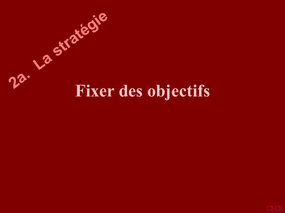 2a. La stratégie Fixer des objectifs
