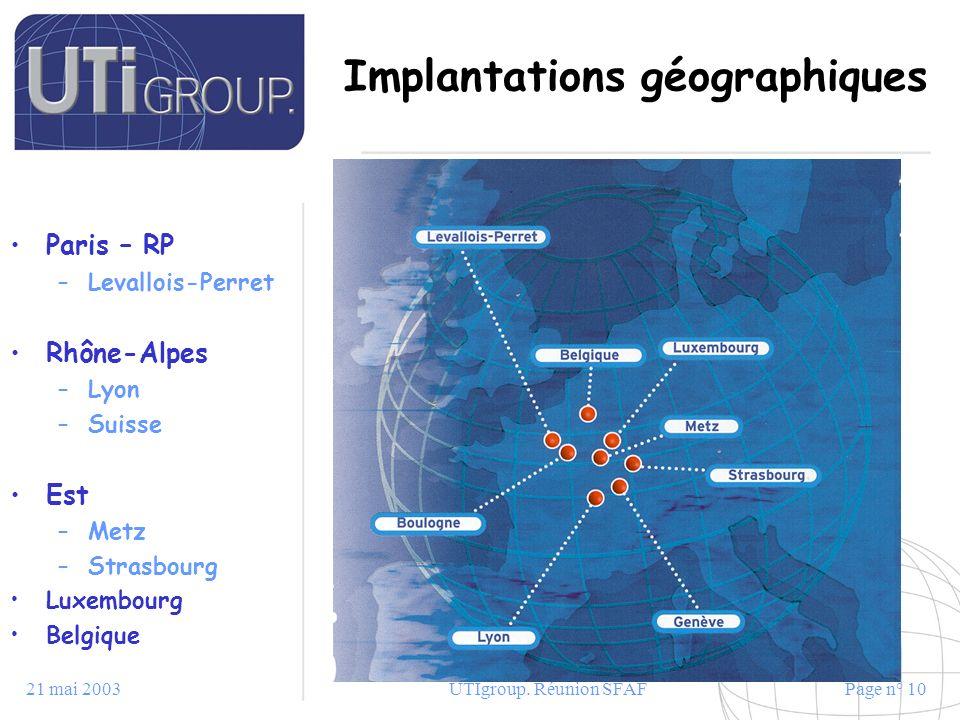 Implantations géographiques