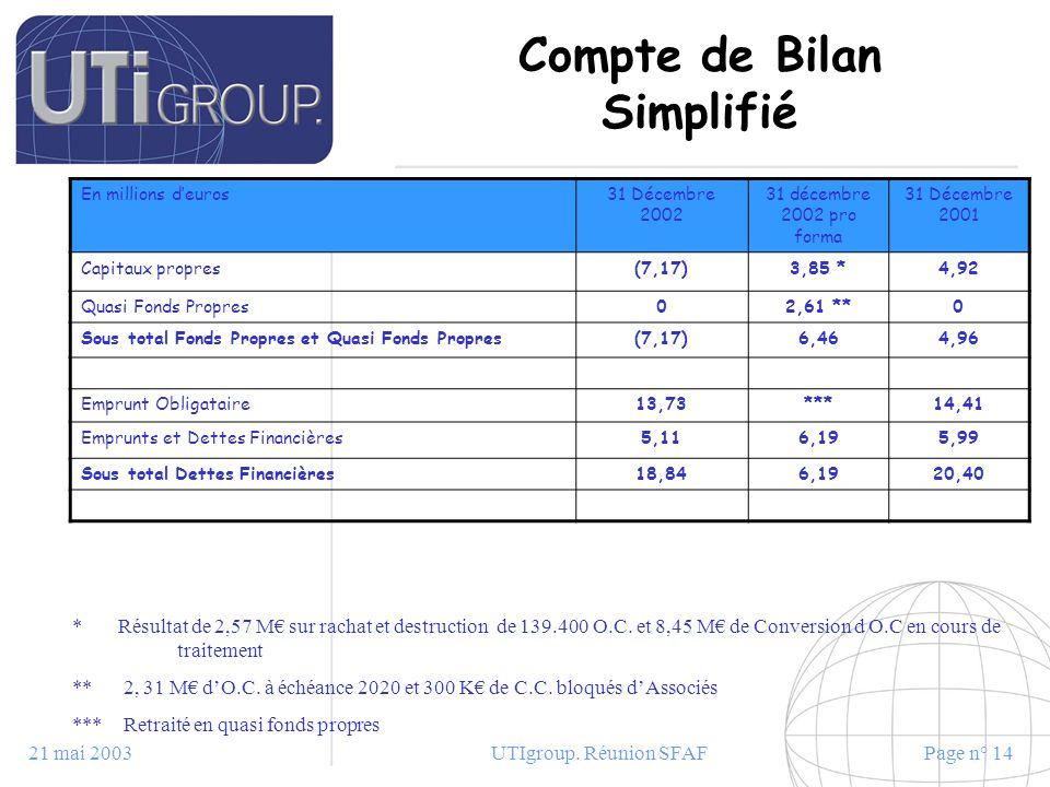 Compte de Bilan Simplifié