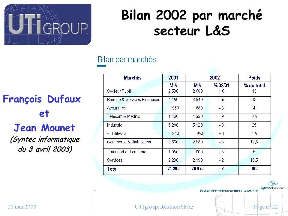Bilan 2002 par marché secteur L&S
