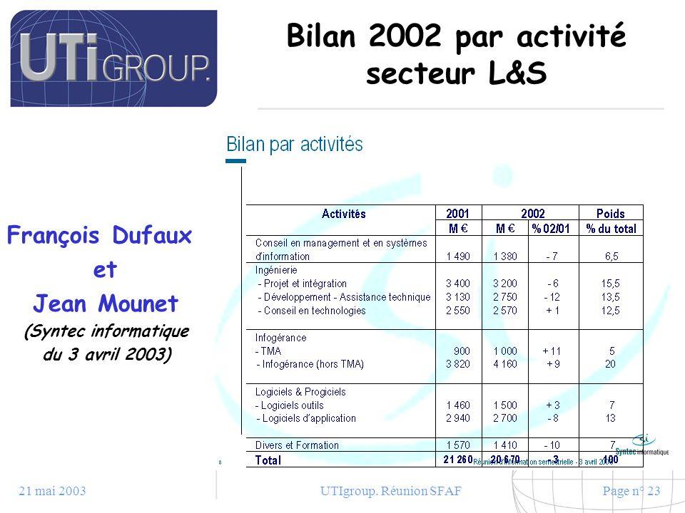 Bilan 2002 par activité secteur L&S