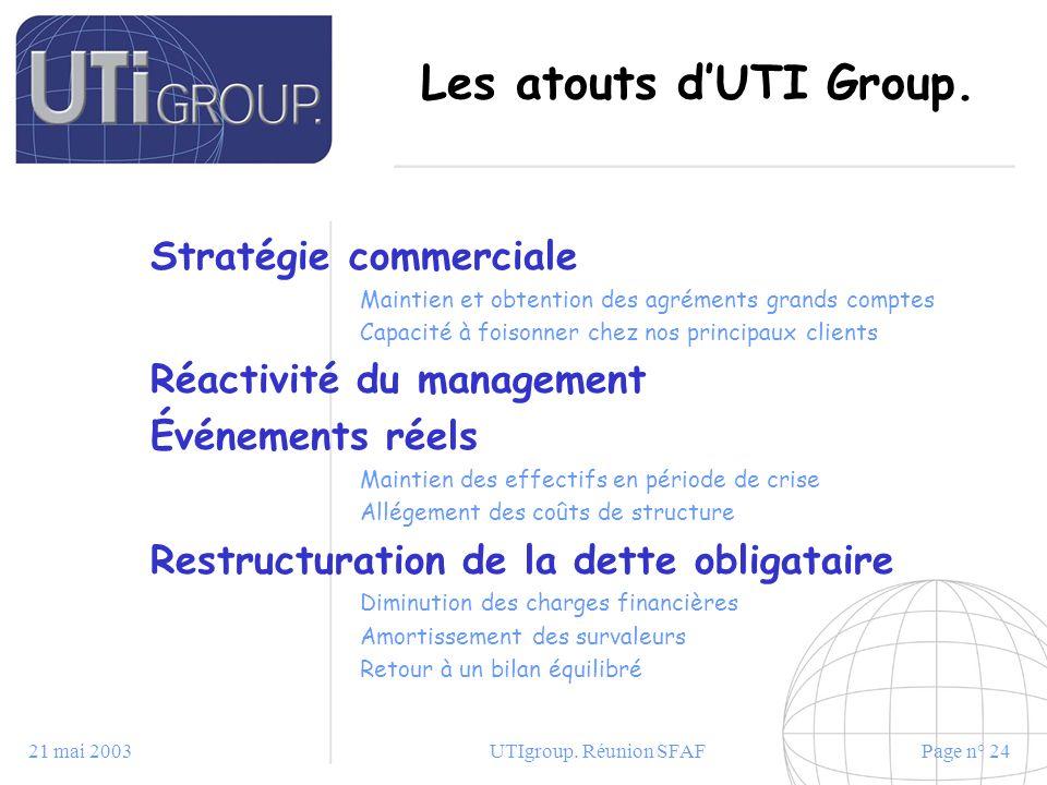 Les atouts d'UTI Group. Stratégie commerciale Réactivité du management