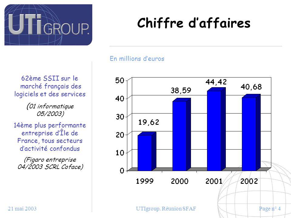 Chiffre d'affaires (01 informatique 05/2003) En millions d'euros