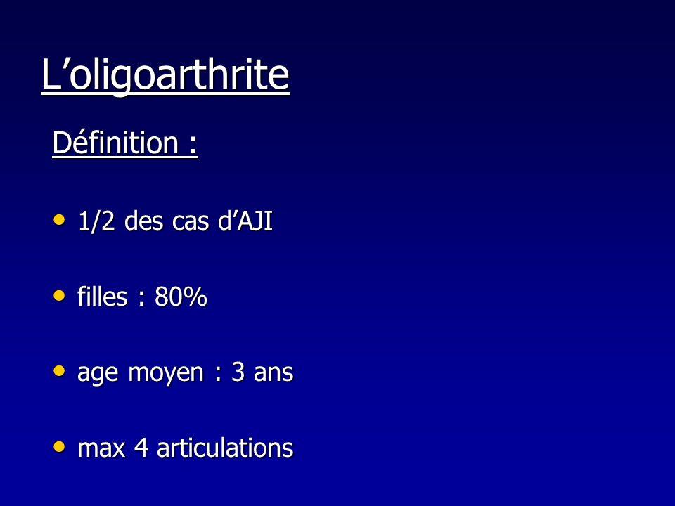 L'oligoarthrite Définition : 1/2 des cas d'AJI filles : 80%